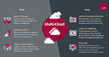 Multi Cloud - Pros & Cons