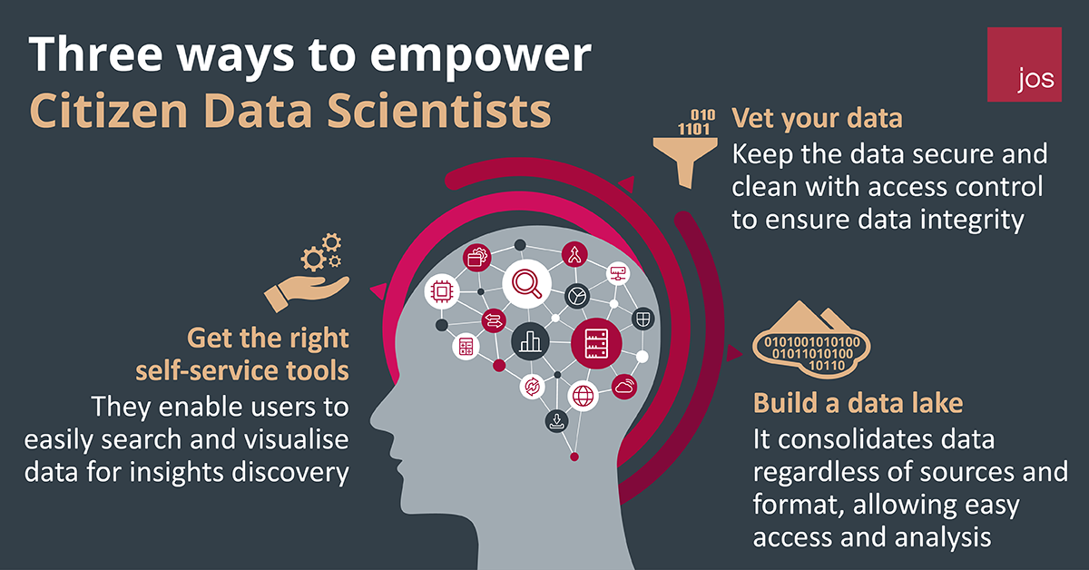 3 ways to empower Data Scientists