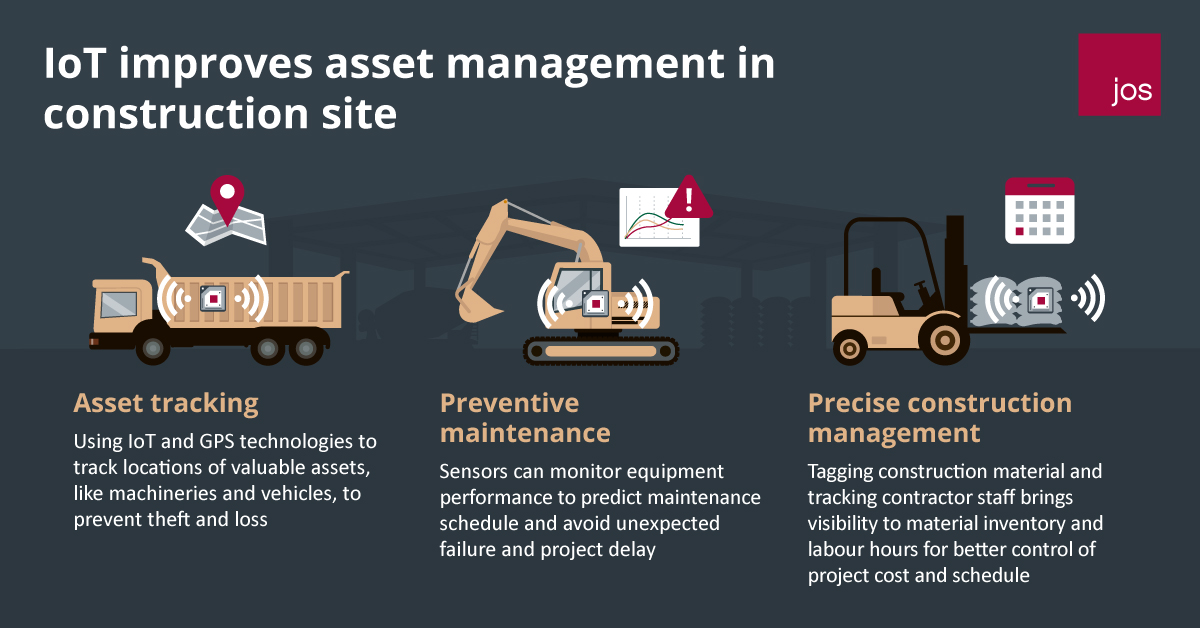 IoT improves asset management in construction site