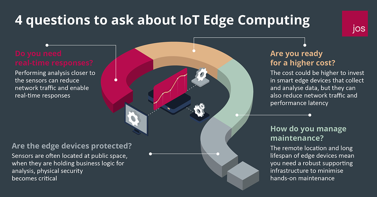 4 questions to ask about IoT Edge Computing