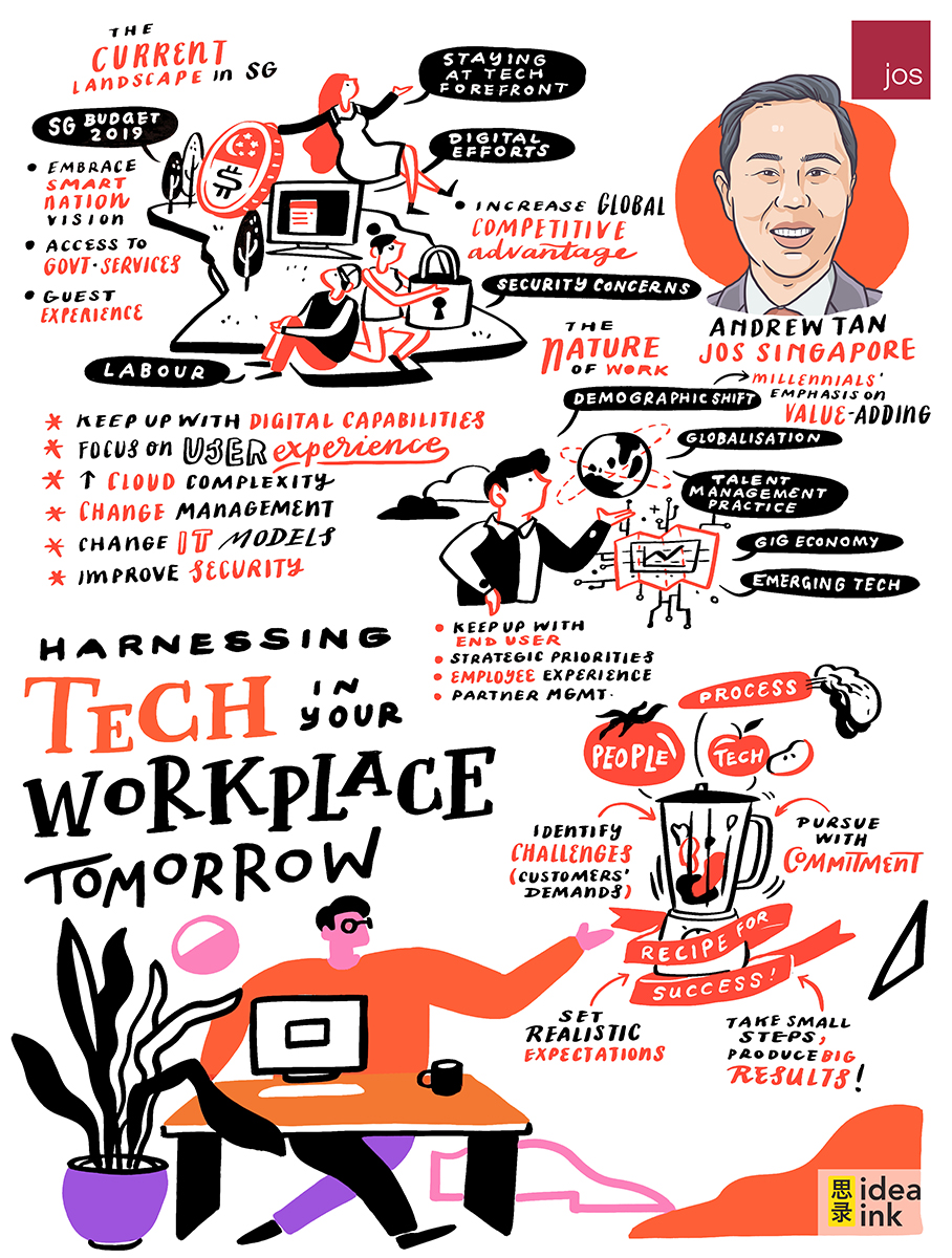 JOS Andrew Tan: Harnessing Tech in your Workplace Tomorrow