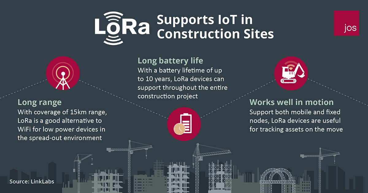 lora supports iot in construction site